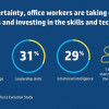 hp workforce evolution study